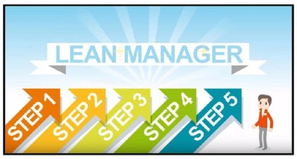 lean manager